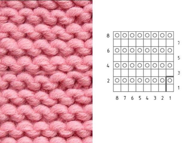 Узоры для вязания спицами для толстой пряжи   картинки024