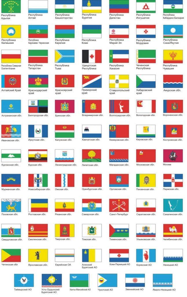 для флаги и гербы стран мира картинки с названиями сознании