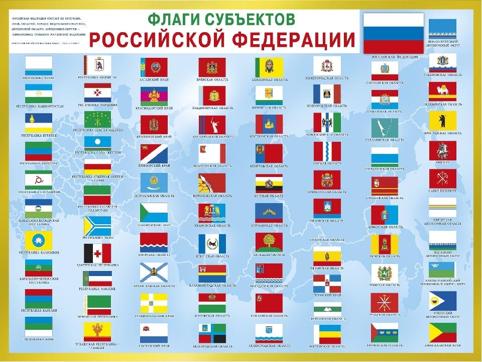 все гербы россии и их названия и фото себя все черты