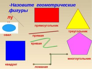 Картинки названий геометрических фигур022