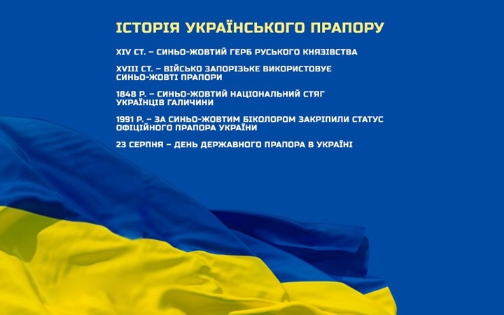Картинки с днём государственного флага Украины   открытки003