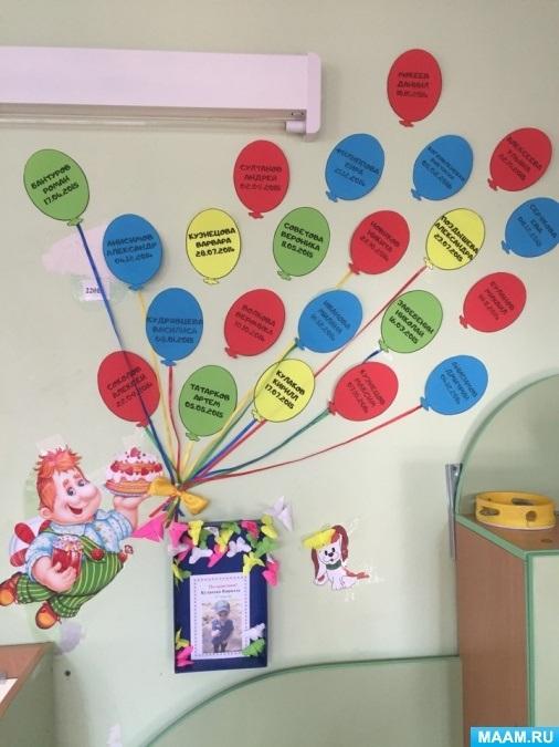 Картинка уголка в детском саду дня рождения