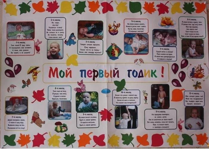 Плакат с фотографиями с днем рождения своими руками008