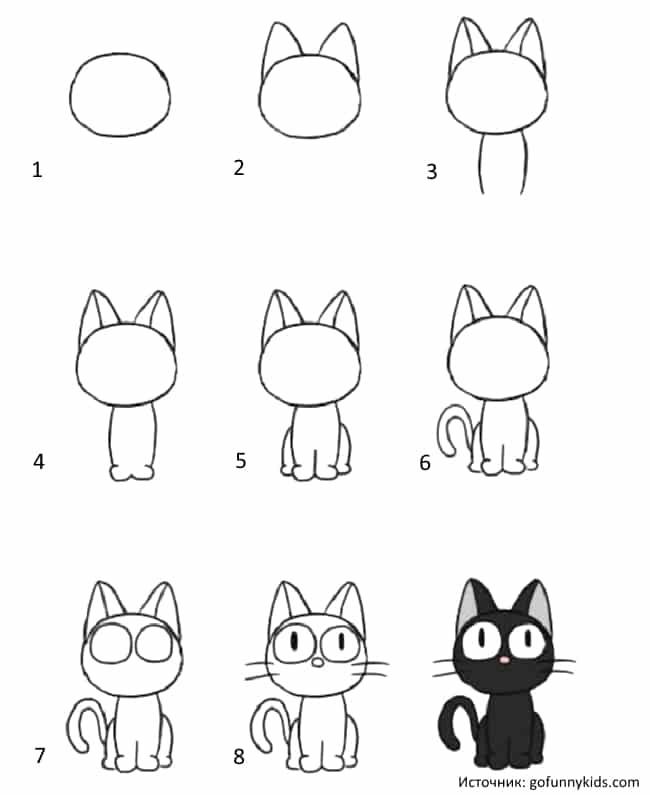 Аниме рисунки кошки для детей 012