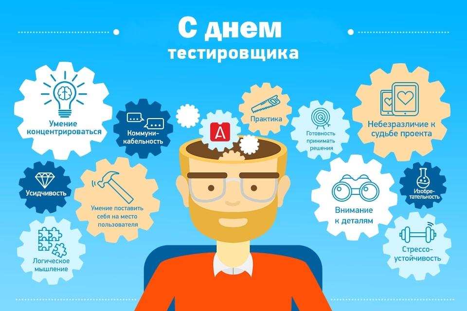 День тестировщика в России 003