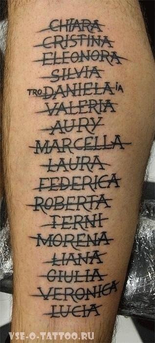 Римские цифры шрифты для тату 003