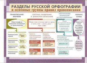 Русская грамматика в картинках 015