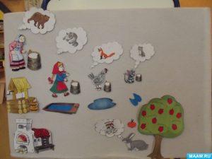 иллюстрация для дошкольников к сказке у страха глаза велики 013