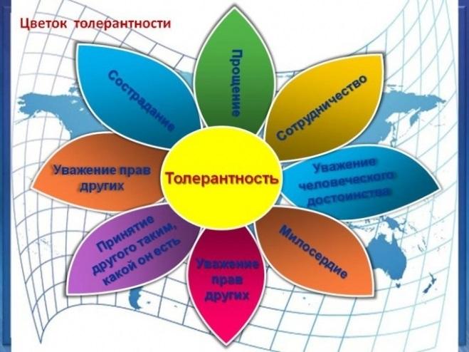 Всемирный день толерантности 015