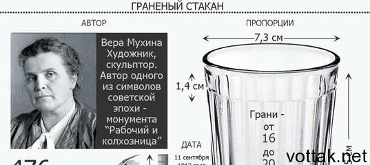 День граненого стакана 002