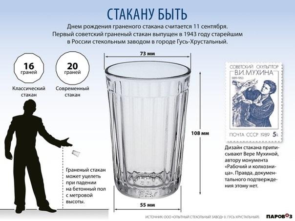 День граненого стакана 007