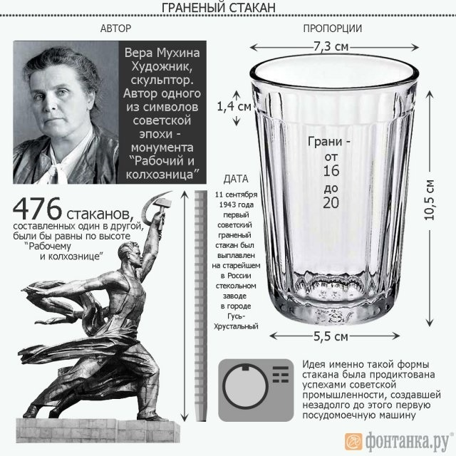 День граненого стакана 017