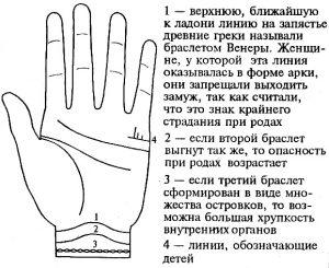 Нарисованный браслет на руке 022