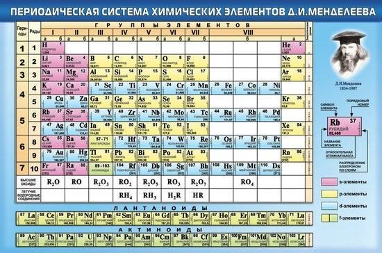 Последнее воскресенье мая День химика 015