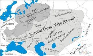 Сброшено татаро монгольское иго (1480) 004