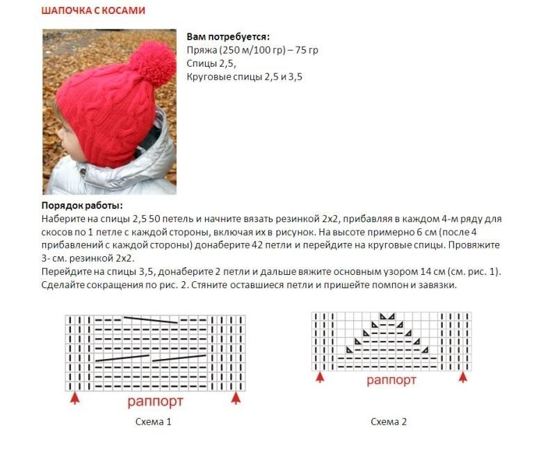 Схема вязания спицами детской шапки 019