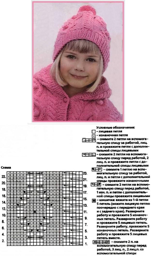 Схема вязания спицами детской шапки 022