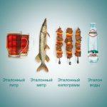 Поздравления в открытках | Всемирный День Метролога