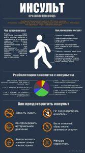 Всемирный день борьбы с инсультом (World Stroke Day) 022