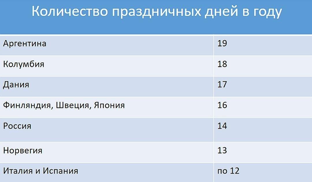 В России объявлено о введении 7 часового рабочего дня (1929) 015