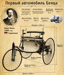 День изобретения автомобиля 020