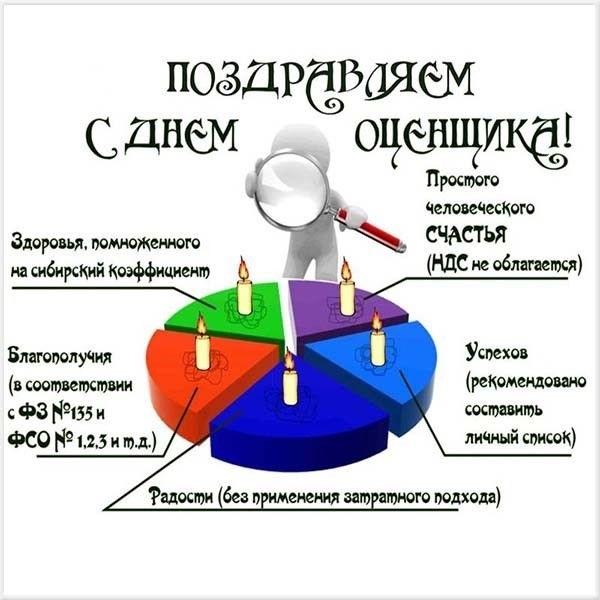 День оценщика 015