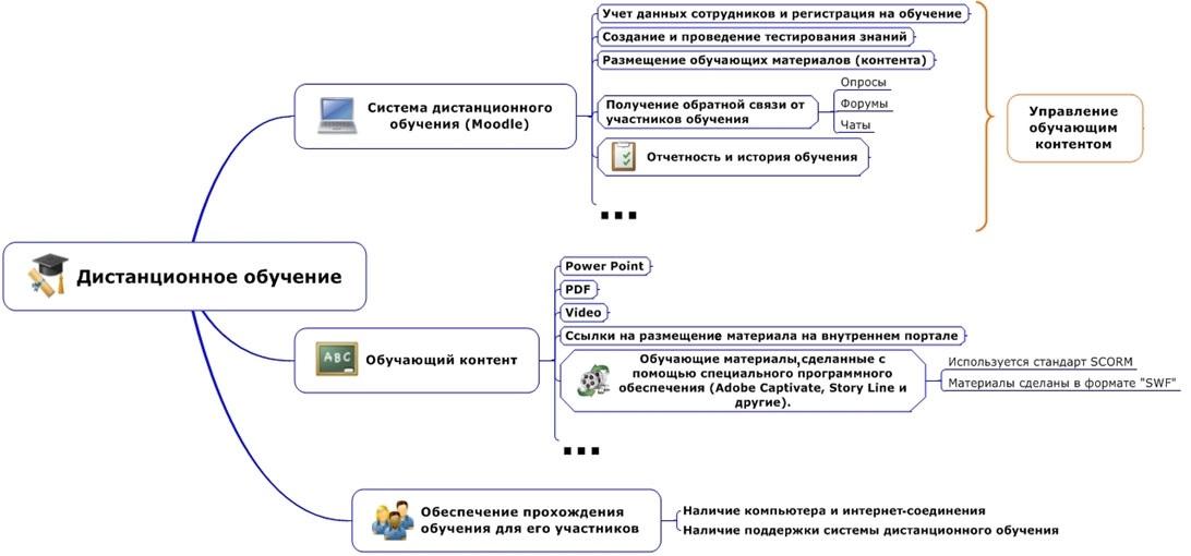 День работников и специалистов в сфере дистанционного банковского обеспечения 011