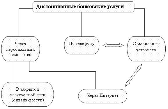 День работников и специалистов в сфере дистанционного банковского обеспечения 019