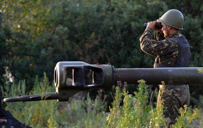 День ракетных войск и артиллерии (Украина)   праздник 015