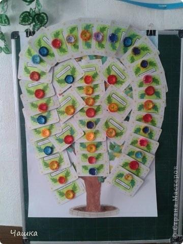 Дерево на день учителя своими руками 006
