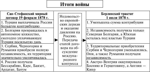 Начало русско турецкой войны 006