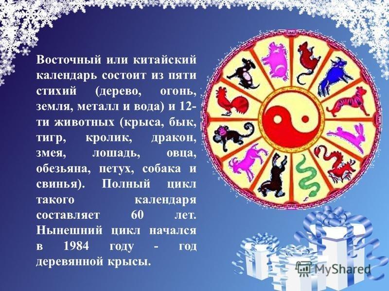 Новый год по китайскому календарю 010