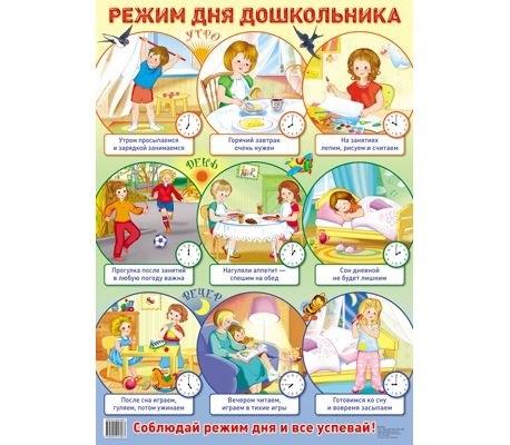 Распорядок дня в картинках для дошкольника 002