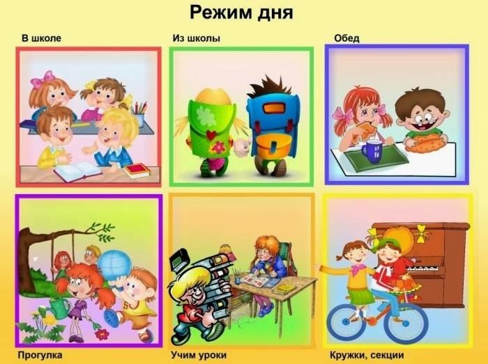 Распорядок дня в картинках для дошкольника 007