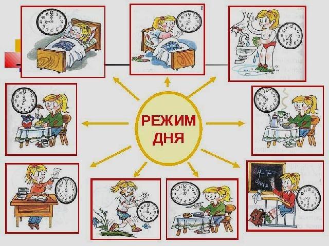 Распорядок дня в картинках для дошкольника 012