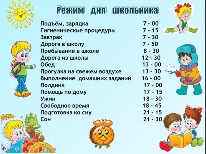 Распорядок дня в картинках для дошкольника 014
