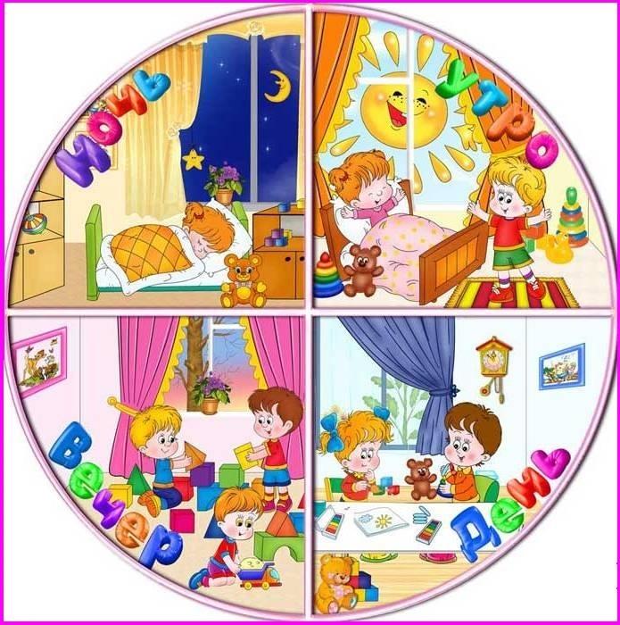 Распорядок дня в картинках для дошкольника 017