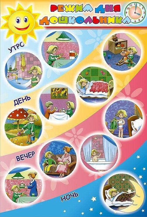 Распорядок дня в картинках для дошкольника 018