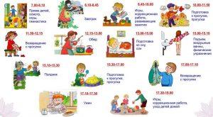 Распорядок дня в картинках для дошкольника 022