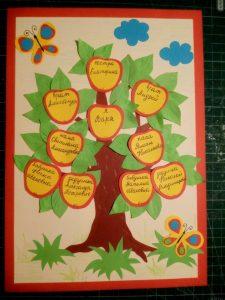 Родовое дерево в садик картинки 023
