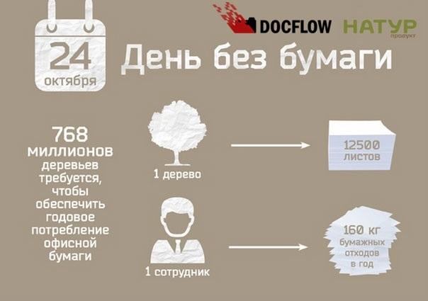 Российский день без бумаги 005