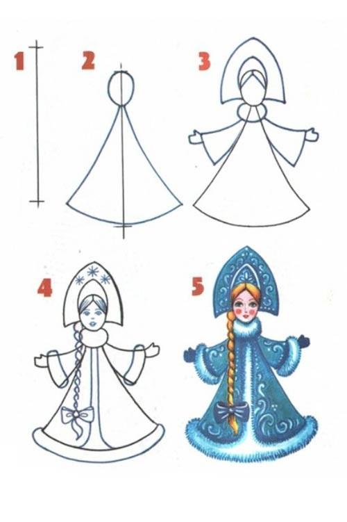 рисунки новогодних персонажей 018