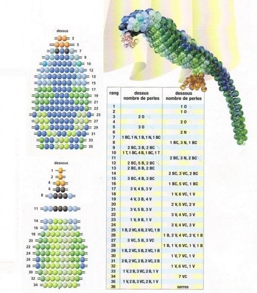схема попугая из бисера 015
