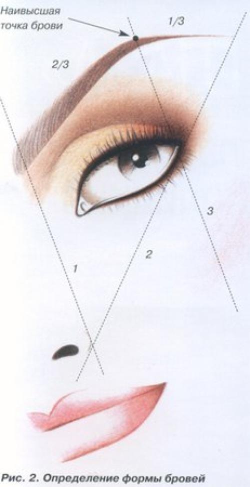 эскиз макияжа 006