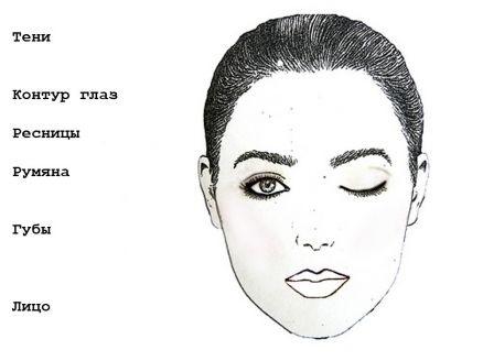 эскиз макияжа 019