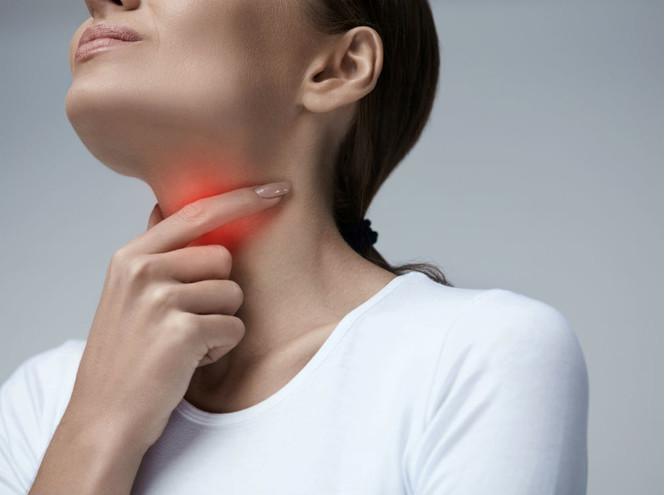 Ангина – почему болит горло Симптомы и лечение ангины