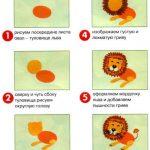 Рисунок африки для детей — лучшие картинки