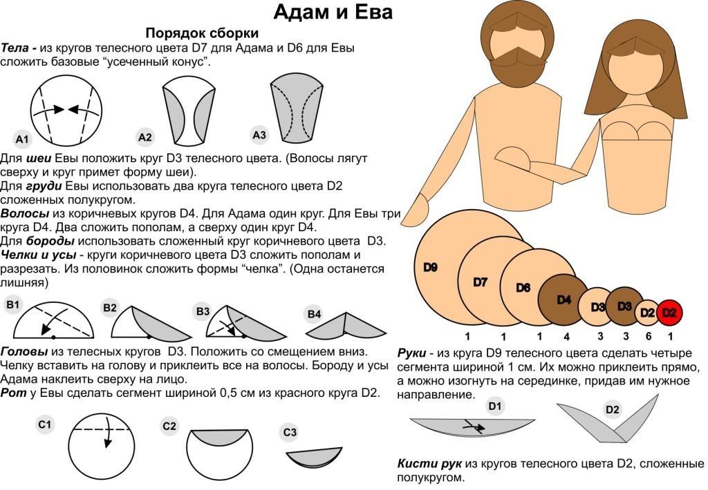 Адам и ева поделки 013