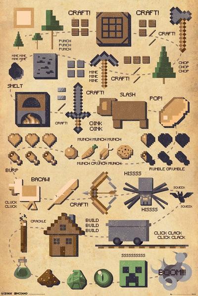 Minecraft плакат 023