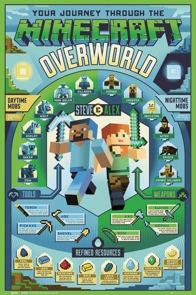 Minecraft плакат 024
